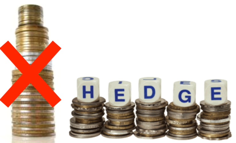 Hedge risks